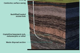 Deep Isolation And Fermi Energia To Cooperate On Deep Borehole Study