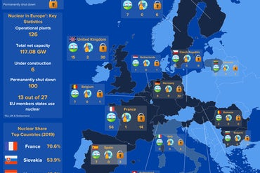 Infographic / Europe's Nuclear Industry Renews Call For Policies To Help Reactor Construction