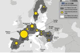 Bloc's 106 Reactors Continue To Provide About A Quarter Of Electricity, 2019 Statistics Show